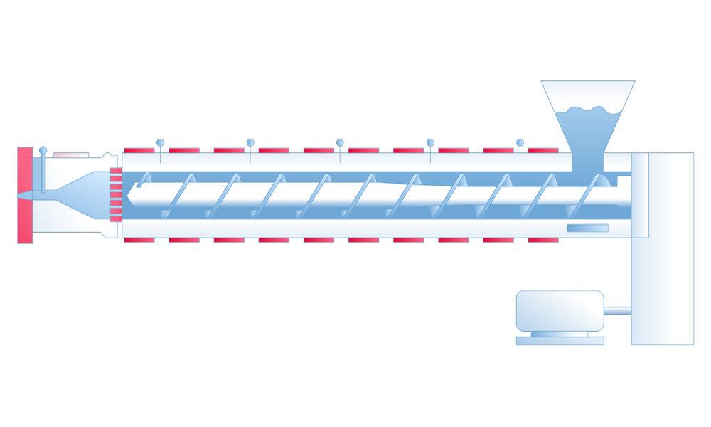 hotset heat technology for precise temperature control in plastics processing